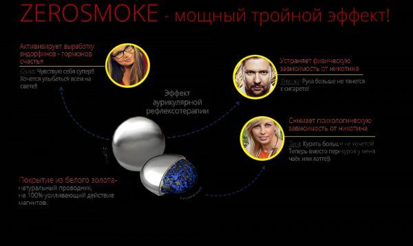Магнит против курения