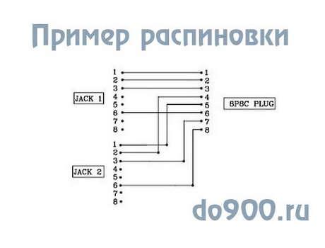Сетевой разветвитель для интернета RJ45